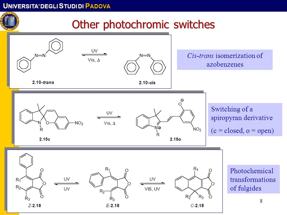U NIVERSITA DEGLI S TUDI DI P ADOVA Corso CFMA. LS-SIMat8 Other photochromic switches Cis-trans isomerization of azobenzenes Switching of a spiropyran