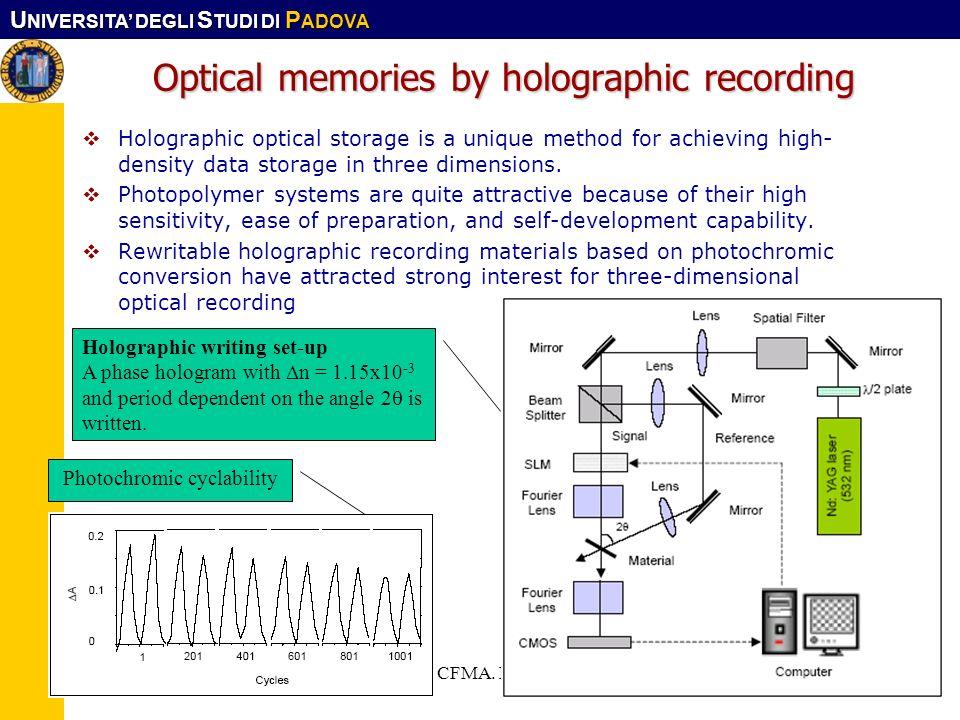 U NIVERSITA DEGLI S TUDI DI P ADOVA Corso CFMA. LS-SIMat9 Optical memories by holographic recording Holographic optical storage is a unique method for