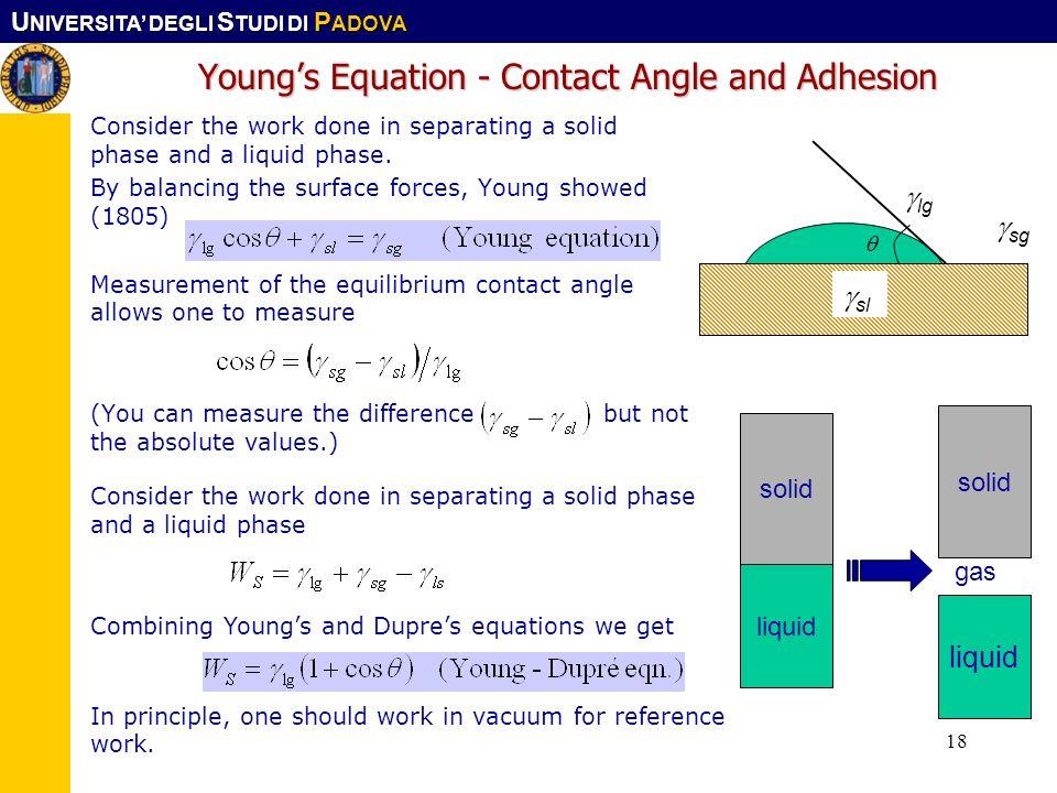 U NIVERSITA DEGLI S TUDI DI P ADOVA Corso CFMA. LS-SIMat18 Youngs Equation - Contact Angle and Adhesion Consider the work done in separating a solid p