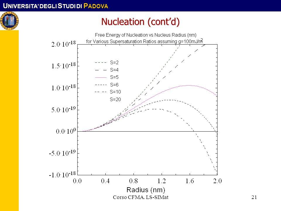 U NIVERSITA DEGLI S TUDI DI P ADOVA Corso CFMA. LS-SIMat21 Nucleation (contd)