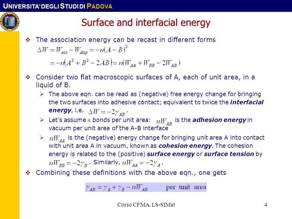 U NIVERSITA DEGLI S TUDI DI P ADOVA Corso CFMA. LS-SIMat4 The association energy can be recast in different forms Consider two flat macroscopic surfac