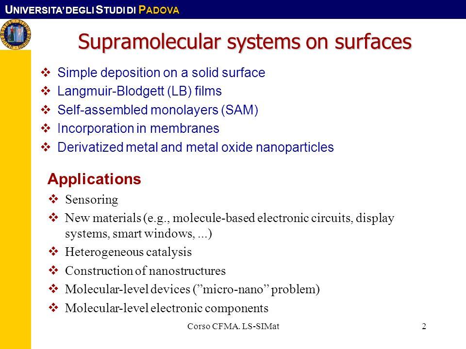 U NIVERSITA DEGLI S TUDI DI P ADOVA Corso CFMA. LS-SIMat2 Supramolecular systems on surfaces Simple deposition on a solid surface Langmuir-Blodgett (L