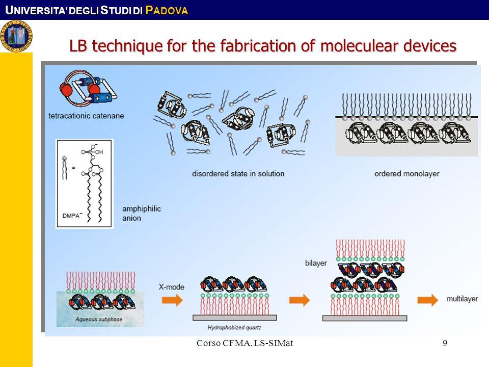 U NIVERSITA DEGLI S TUDI DI P ADOVA Corso CFMA. LS-SIMat9 LB technique for the fabrication of moleculear devices