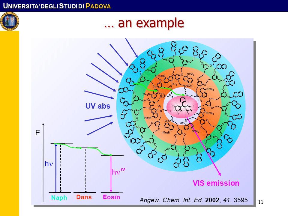 U NIVERSITA DEGLI S TUDI DI P ADOVA Corso CFMA. LS-SIMat11 … an example