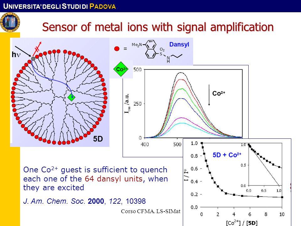 U NIVERSITA DEGLI S TUDI DI P ADOVA Corso CFMA. LS-SIMat14 Sensor of metal ions with signal amplification One Co 2+ guest is sufficient to quench each