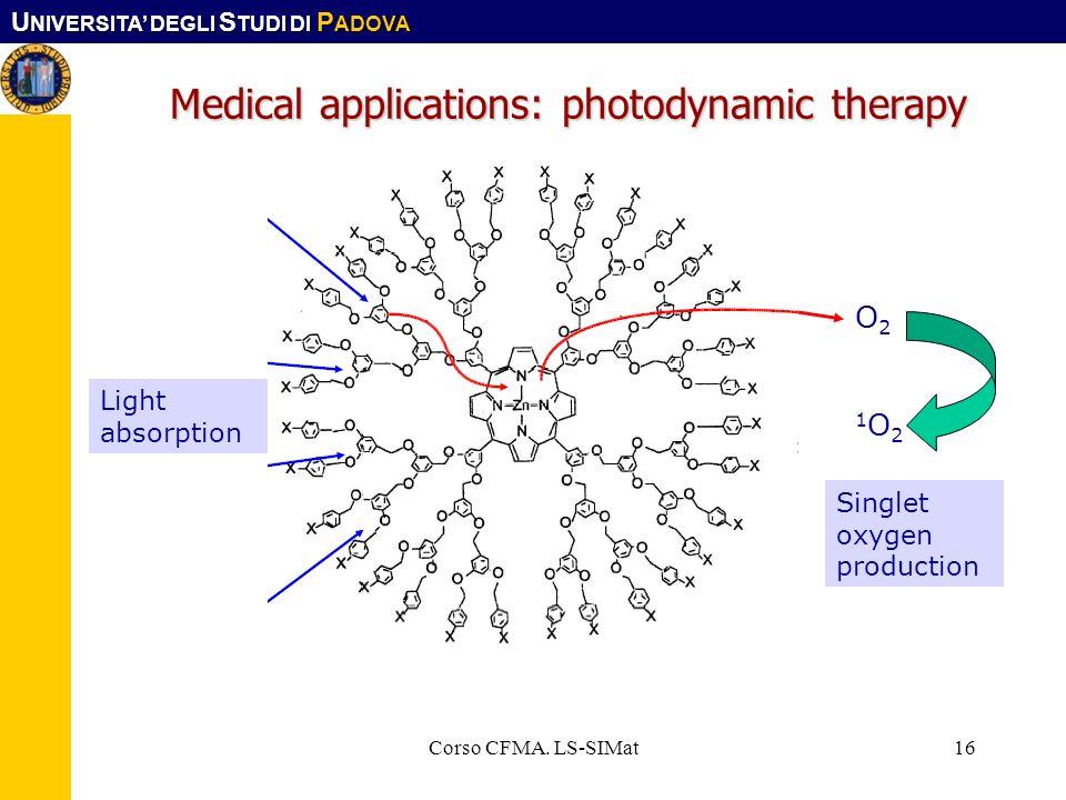 U NIVERSITA DEGLI S TUDI DI P ADOVA Corso CFMA. LS-SIMat16 Medical applications: photodynamic therapy Light absorption O2O2 1O21O2 Singlet oxygen prod