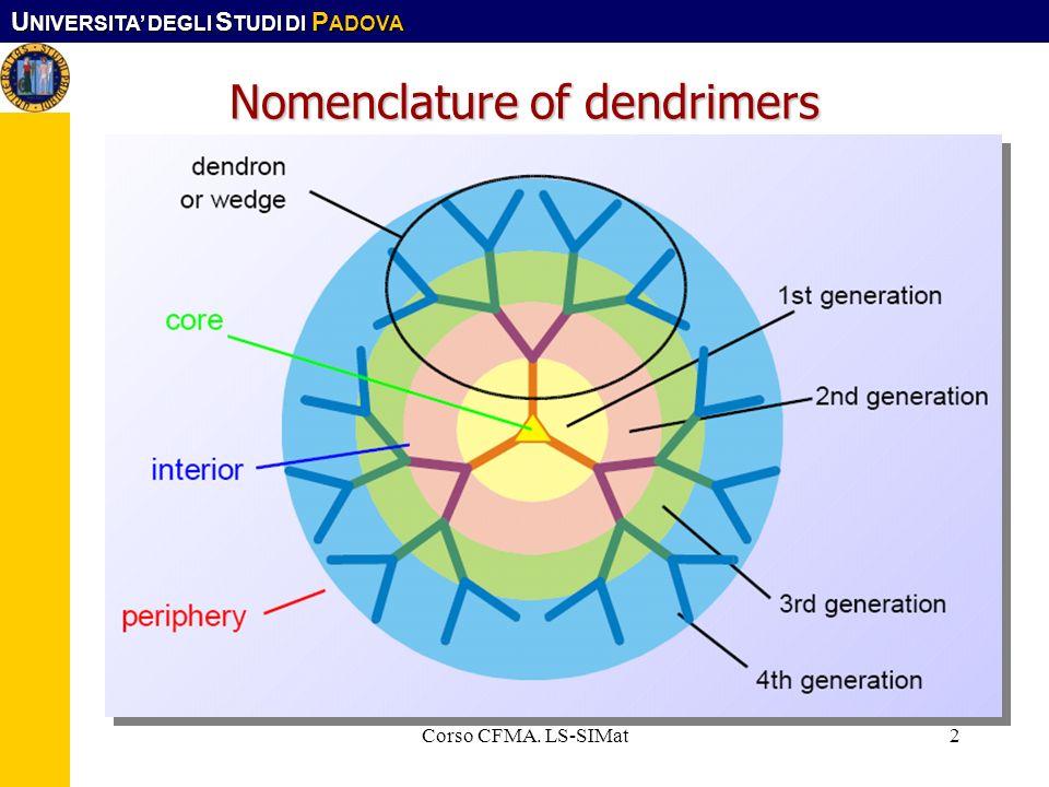 U NIVERSITA DEGLI S TUDI DI P ADOVA Corso CFMA. LS-SIMat2 Nomenclature of dendrimers