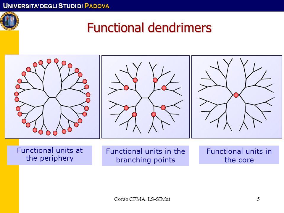 U NIVERSITA DEGLI S TUDI DI P ADOVA Corso CFMA. LS-SIMat5 Functional dendrimers Functional units at the periphery Functional units in the branching po