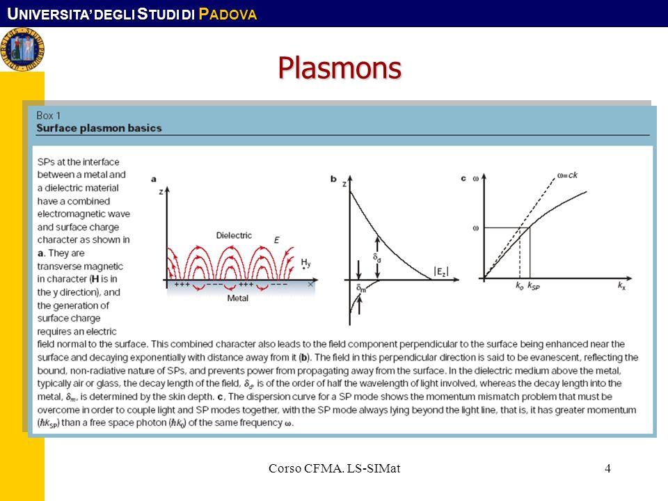 U NIVERSITA DEGLI S TUDI DI P ADOVA Corso CFMA. LS-SIMat4 Plasmons