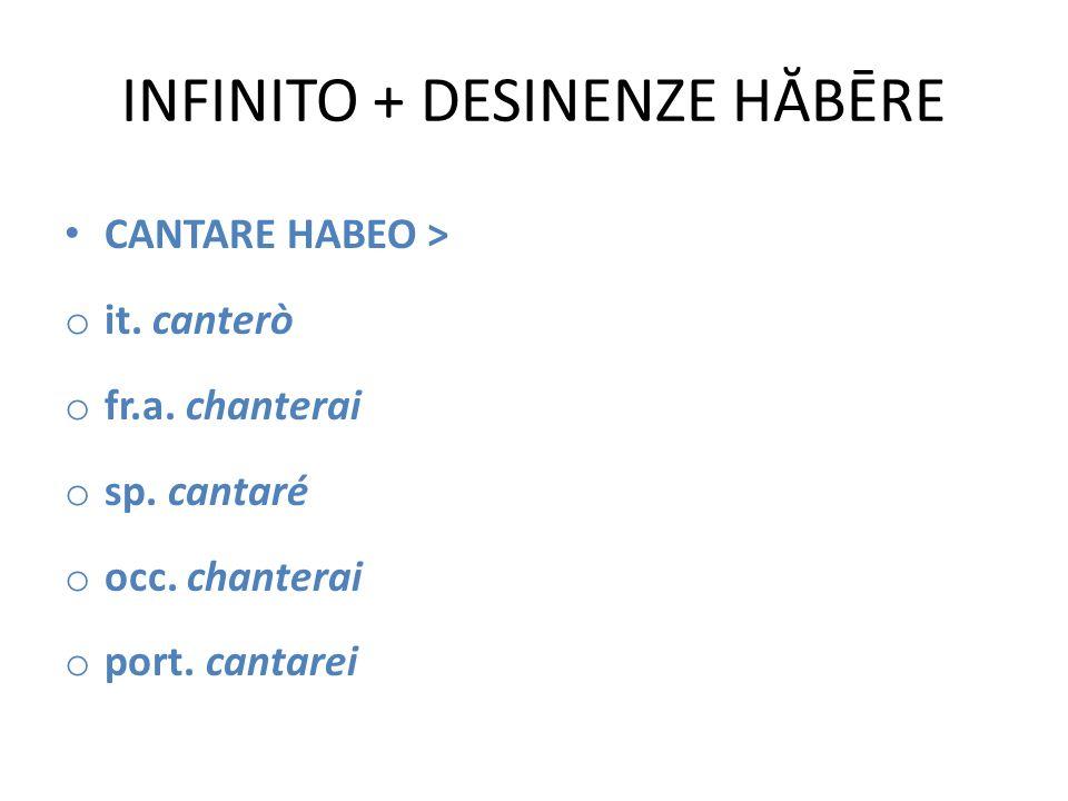 INFINITO + DESINENZE HĂBĒRE CANTARE HABEO > o it. canterò o fr.a.