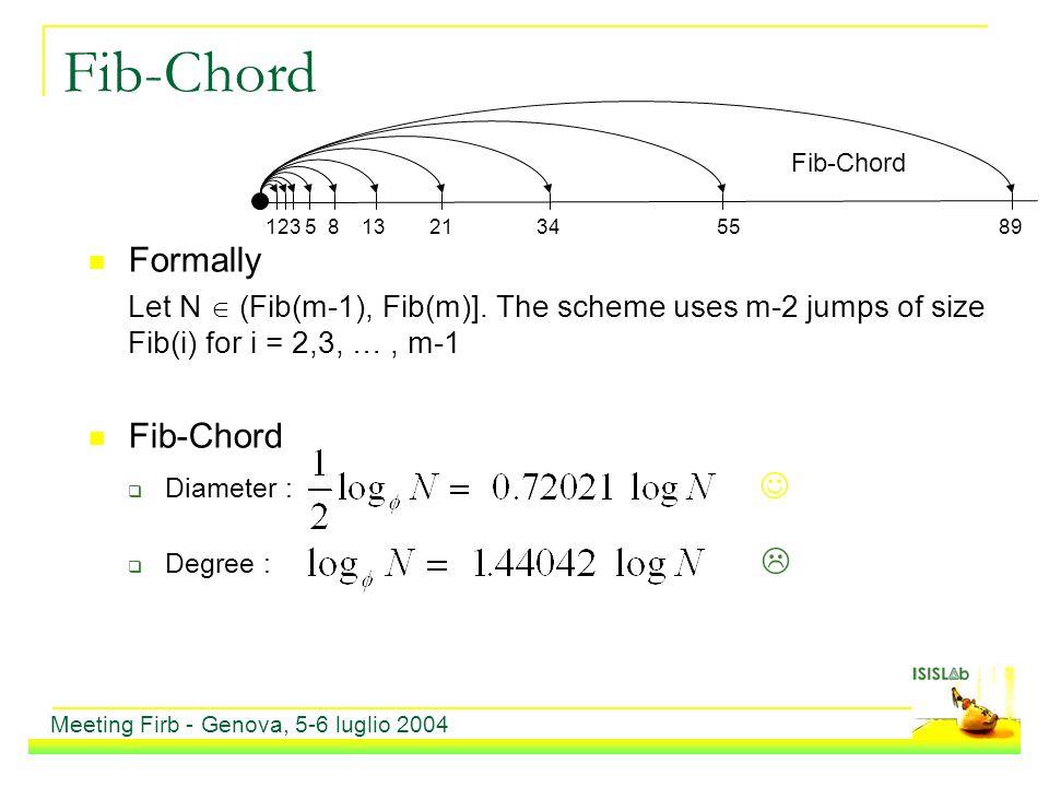 Fib-Chord Formally Let N (Fib(m-1), Fib(m)]. The scheme uses m-2 jumps of size Fib(i) for i = 2,3, …, m-1 Fib-Chord Diameter : Degree : 123 5 8 13 21