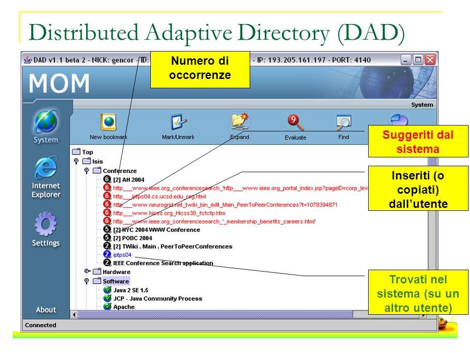 Distributed Adaptive Directory (DAD) Meeting Firb - Genova, 5-6 luglio 2004 Suggeriti dal sistema Inseriti (o copiati) dallutente Trovati nel sistema (su un altro utente) Numero di occorrenze