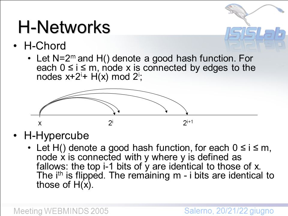 Salerno, 20/21/22 giugno Meeting WEBMINDS 2005 H-Chord Let N=2 m and H() denote a good hash function. For each 0 i m, node x is connected by edges to