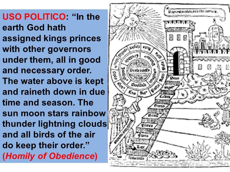 USO POLITICO: In the earth God hath assigned kings princes with other governors under them, all in good and necessary order. The water above is kept a