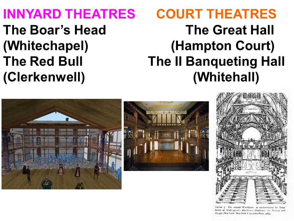 INNYARD THEATRES COURT THEATRES The Boars Head The Great Hall (Whitechapel) (Hampton Court) The Red Bull The II Banqueting Hall (Clerkenwell) (Whiteha