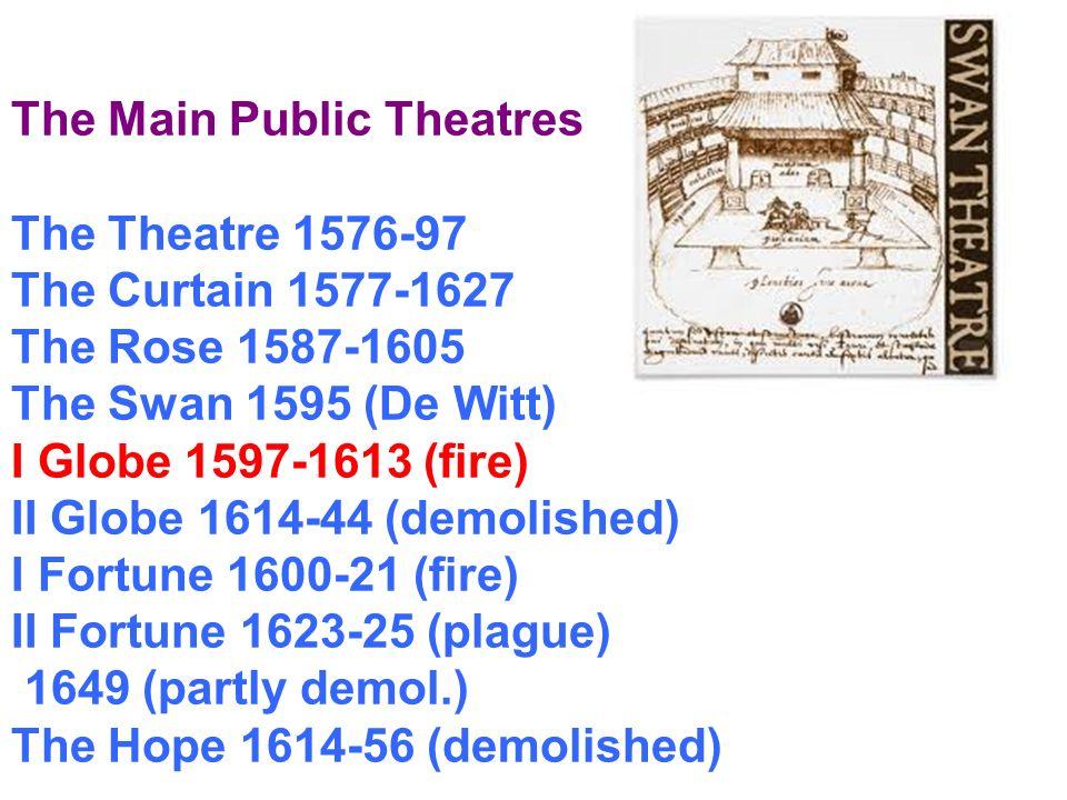 The Main Public Theatres The Theatre 1576-97 The Curtain 1577-1627 The Rose 1587-1605 The Swan 1595 (De Witt) I Globe 1597-1613 (fire) II Globe 1614-4