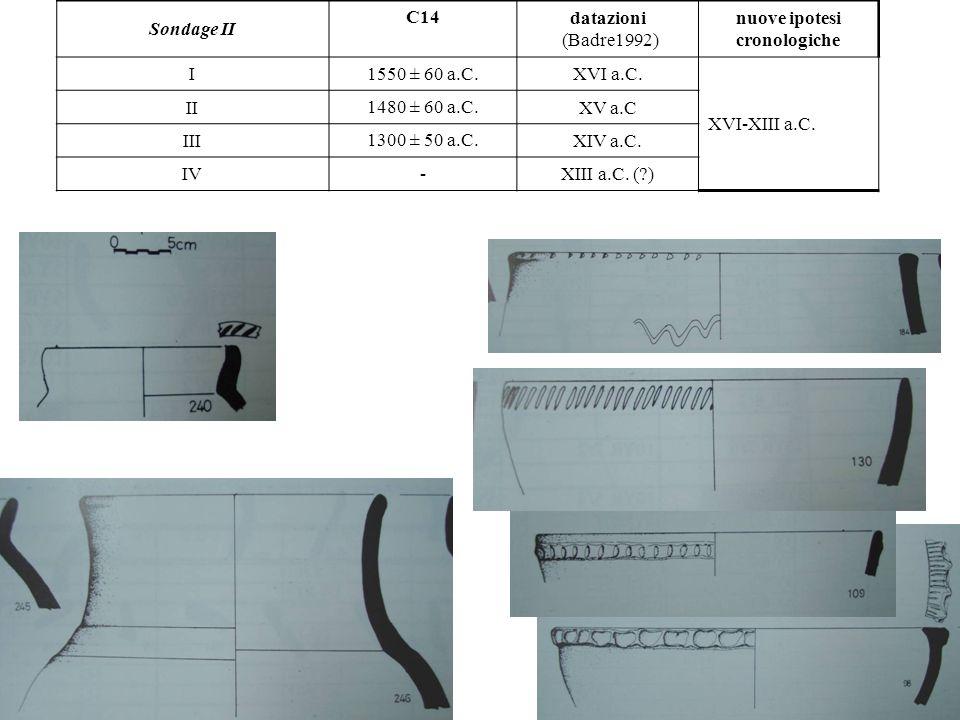 Sondage II C14 datazioni (Badre1992) nuove ipotesi cronologiche I 1550 ± 60 a.C. XVI a.C. XVI-XIII a.C. II 1480 ± 60 a.C. XV a.C III 1300 ± 50 a.C. XI