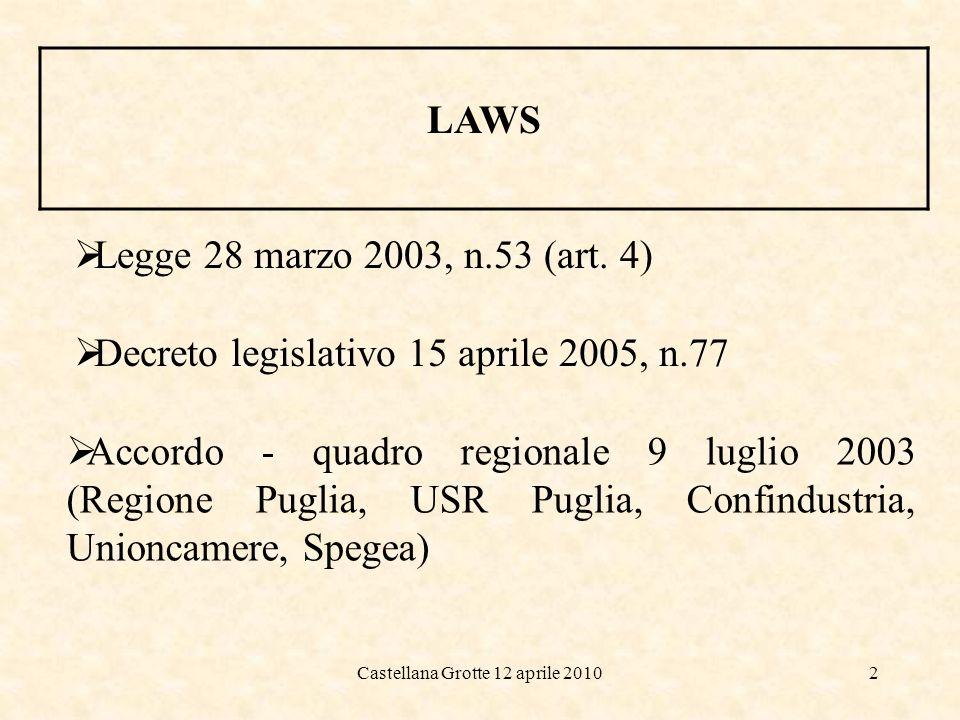 Castellana Grotte 12 aprile 20102 LAWS Legge 28 marzo 2003, n.53 (art.
