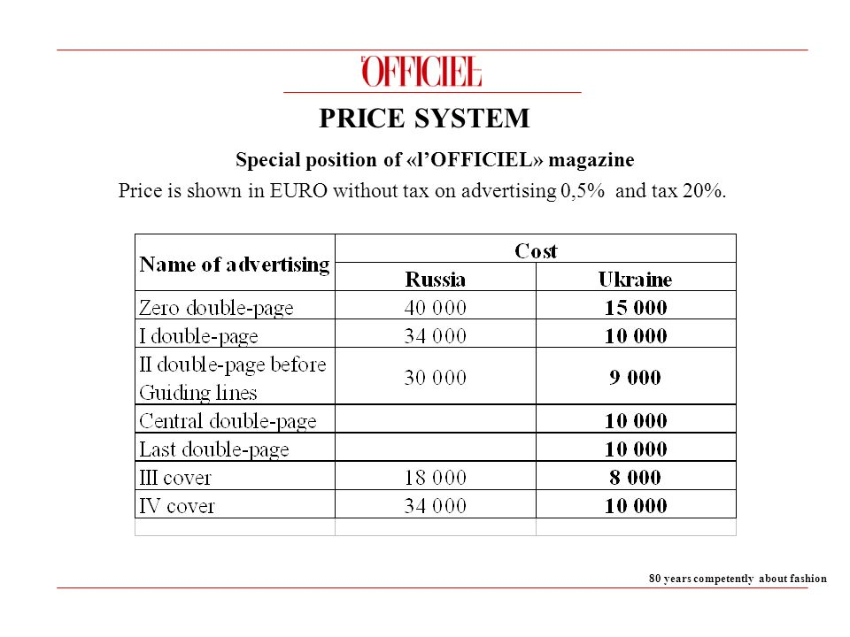 Special position of «lOFFICIEL» magazine Price is shown in EURO without tax on advertising 0,5% and tax 20%.