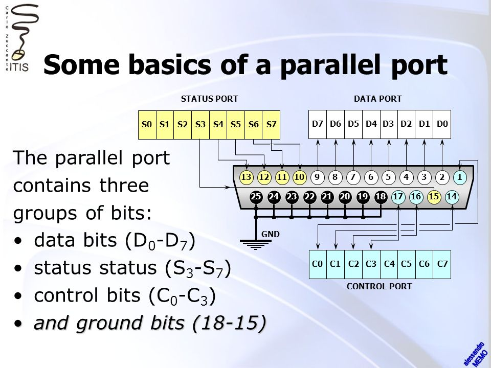 Parallel Port – Data bits The old PC has LPT parallel port function only for sending data.