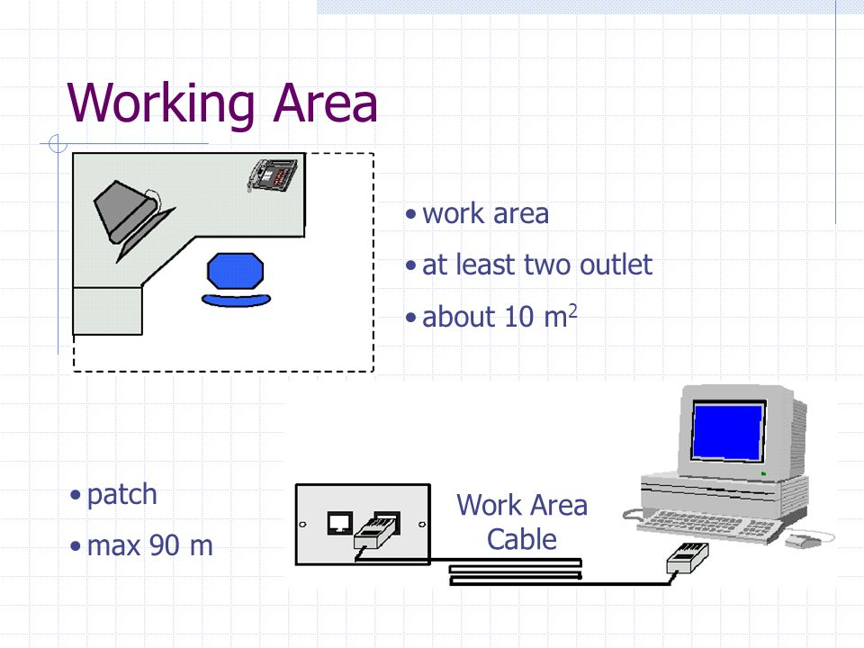 work area at least two outlet about 10 m 2 Work Area Cable patch max 90 m Working Area