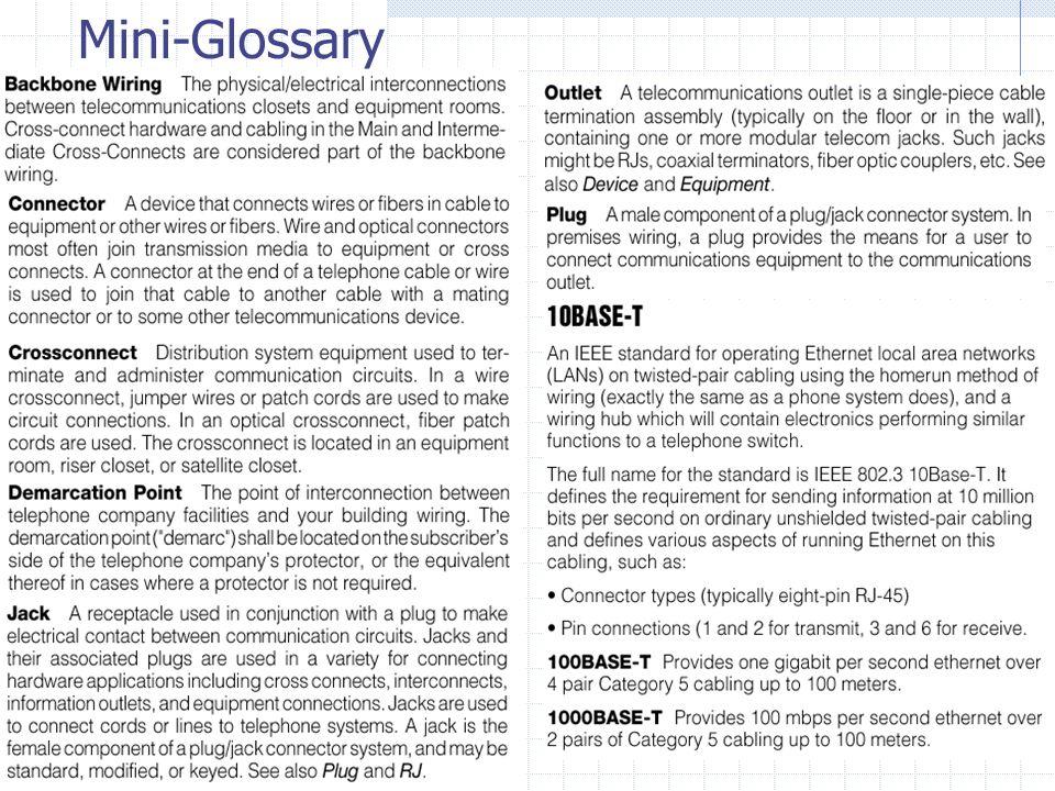 Mini-Glossary