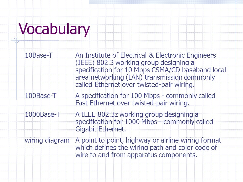 Vocabulary 10Base-TAn Institute of Electrical & Electronic Engineers (IEEE) 802.3 working group designing a specification for 10 Mbps CSMA/CD baseband