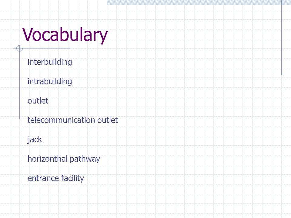 Vocabulary interbuilding intrabuilding outlet telecommunication outlet jack horizonthal pathway entrance facility