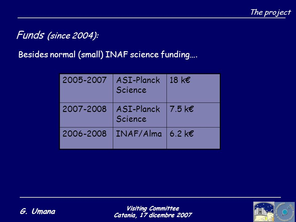 Visiting Committee Catania, 17 dicembre 2007 G. Umana The project Funds (since 2004): Besides normal (small) INAF science funding…. 2005-2007ASI-Planc