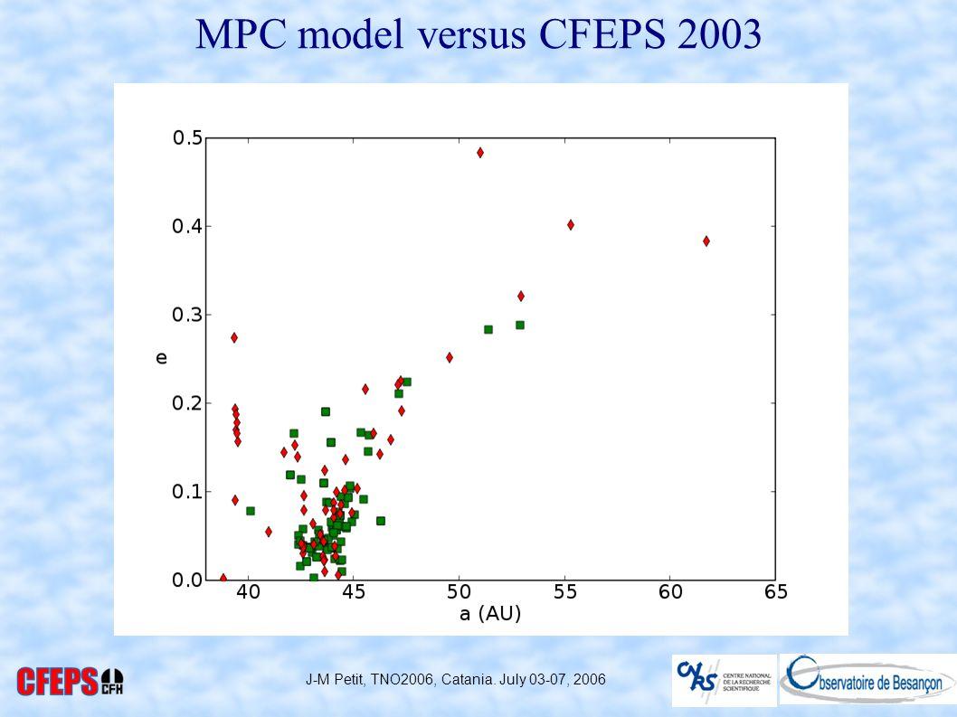 J-M Petit, TNO2006, Catania. July 03-07, 2006 MPC model versus CFEPS 2003