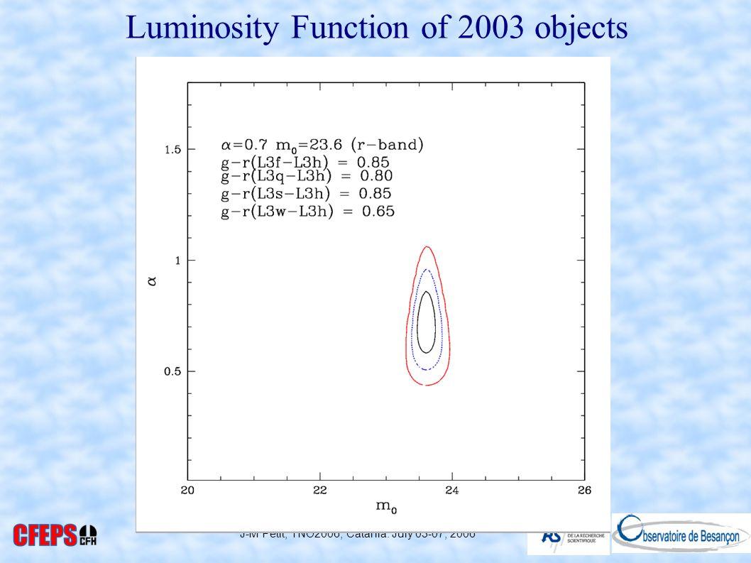 J-M Petit, TNO2006, Catania. July 03-07, 2006 Luminosity Function of 2003 objects