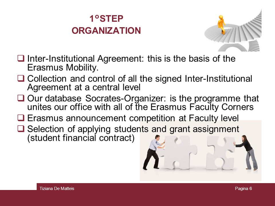 Tiziana De MatteisPagina 6 1°STEP ORGANIZATION Inter-Institutional Agreement: this is the basis of the Erasmus Mobility.
