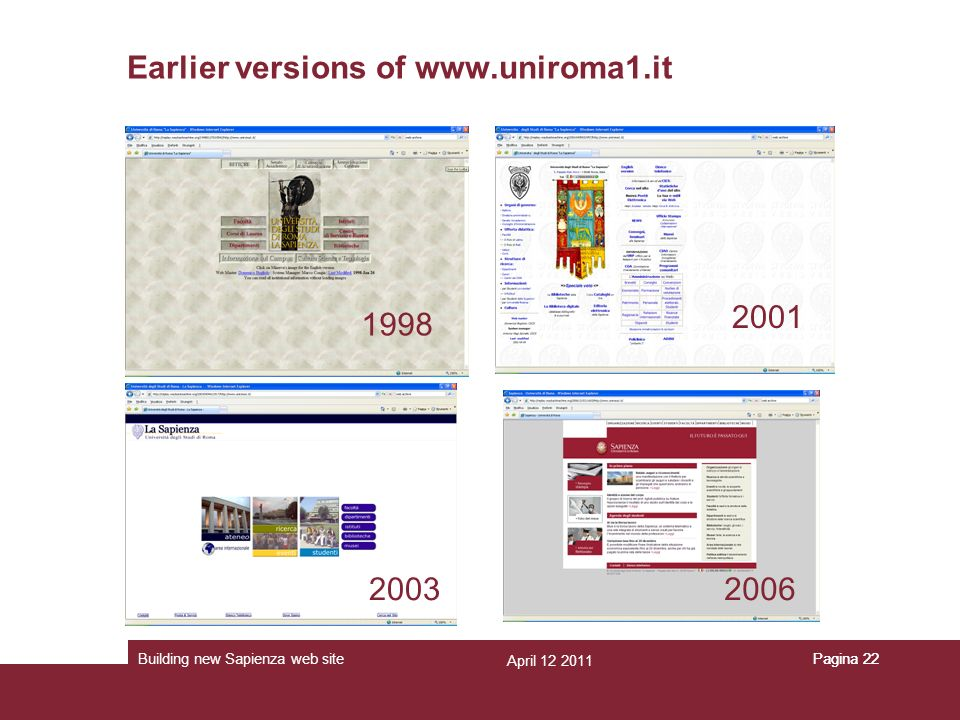 April 12 2011 Building new Sapienza web sitePagina 22 Earlier versions of www.uniroma1.it 1998 2001 2003 2006