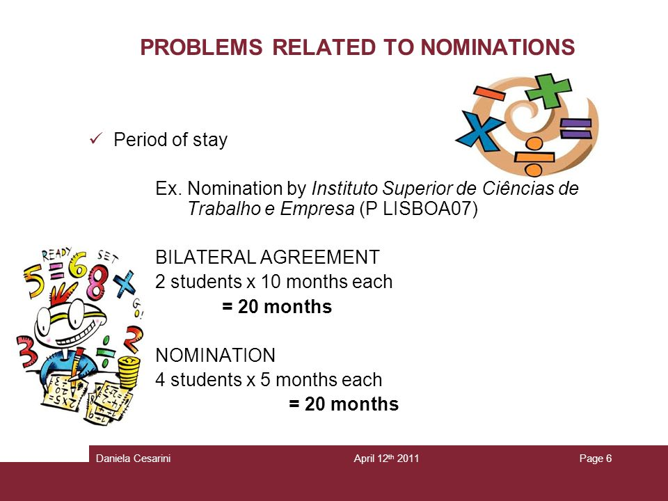 PROBLEMS RELATED TO NOMINATIONS Period of stay Ex.
