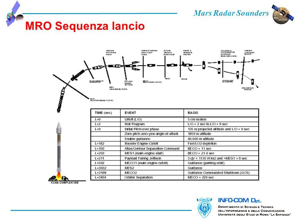 Mars Radar Sounders MRO Sequenza lancio