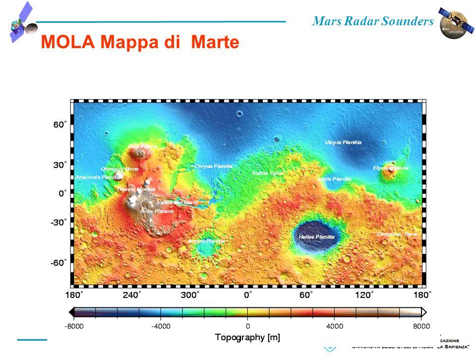 Mars Radar Sounders MOLA Mappa di Marte