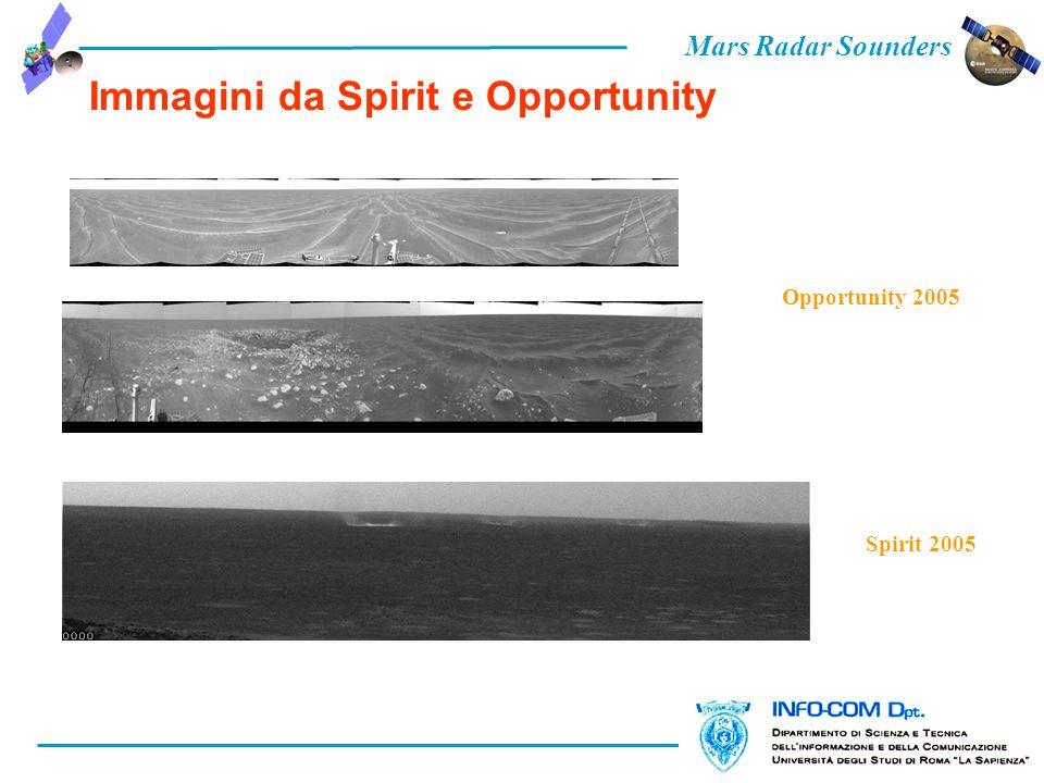 Mars Radar Sounders Immagini da Spirit e Opportunity Opportunity 2005 Spirit 2005