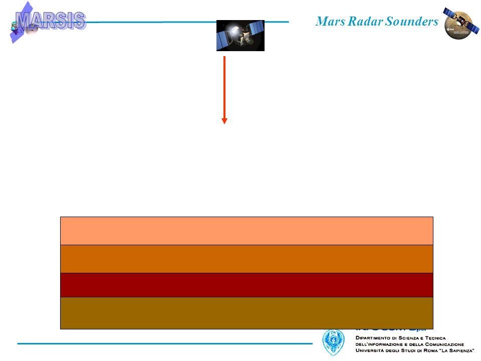 Mars Radar Sounders
