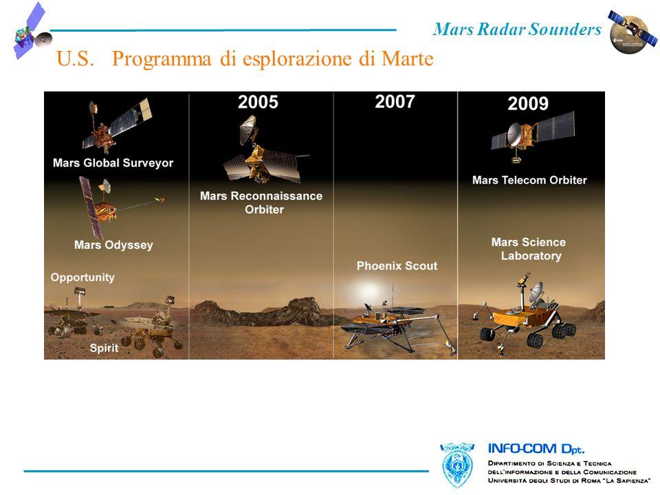 Mars Radar Sounders U.S. Programma di esplorazione di Marte