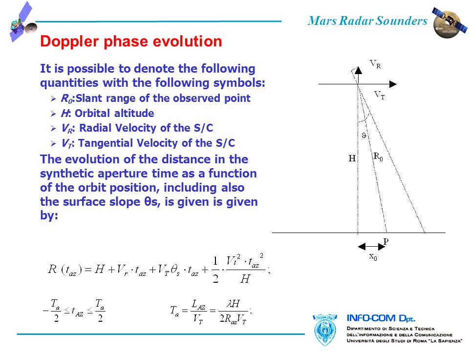 Mars Radar Sounders Doppler phase evolution It is possible to denote the following quantities with the following symbols: R 0 :Slant range of the observed point H: Orbital altitude V R : Radial Velocity of the S/C V T : Tangential Velocity of the S/C The evolution of the distance in the synthetic aperture time as a function of the orbit position, including also the surface slope θs, is given is given by: