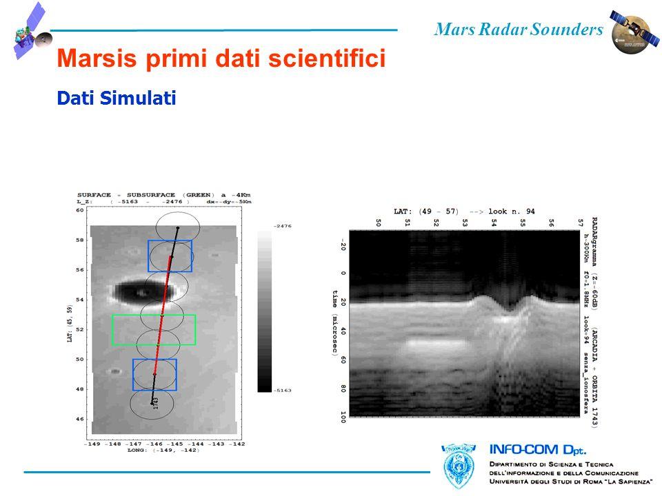 Mars Radar Sounders Marsis primi dati scientifici Dati Simulati