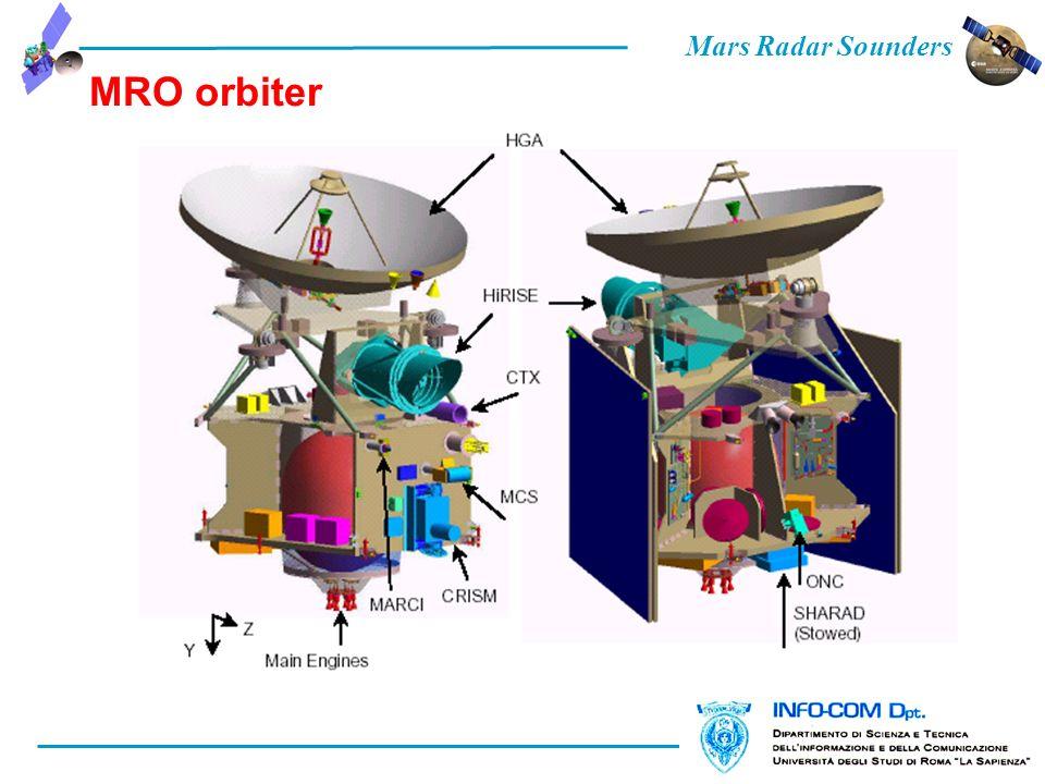Mars Radar Sounders MRO orbiter