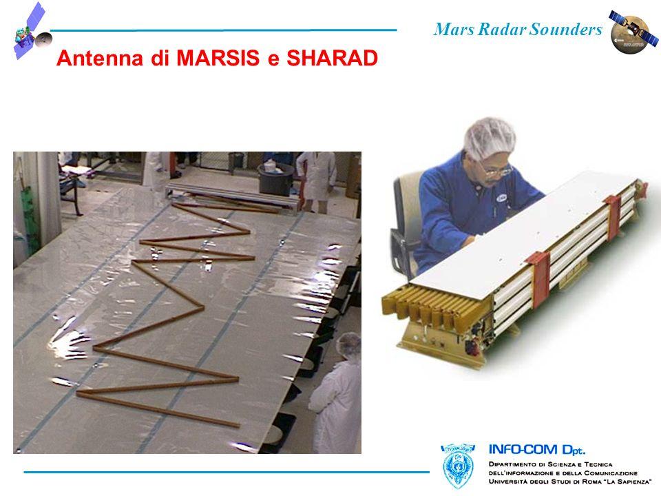 Mars Radar Sounders Antenna di MARSIS e SHARAD