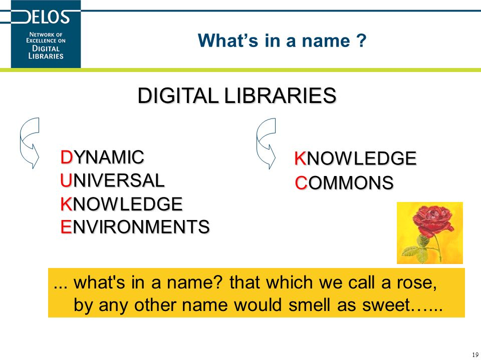 19 Whats in a name ? DIGITAL LIBRARIES... what's in a name? that which we call a rose, by any other name would smell as sweet…... DYNAMIC UNIVERSAL KN