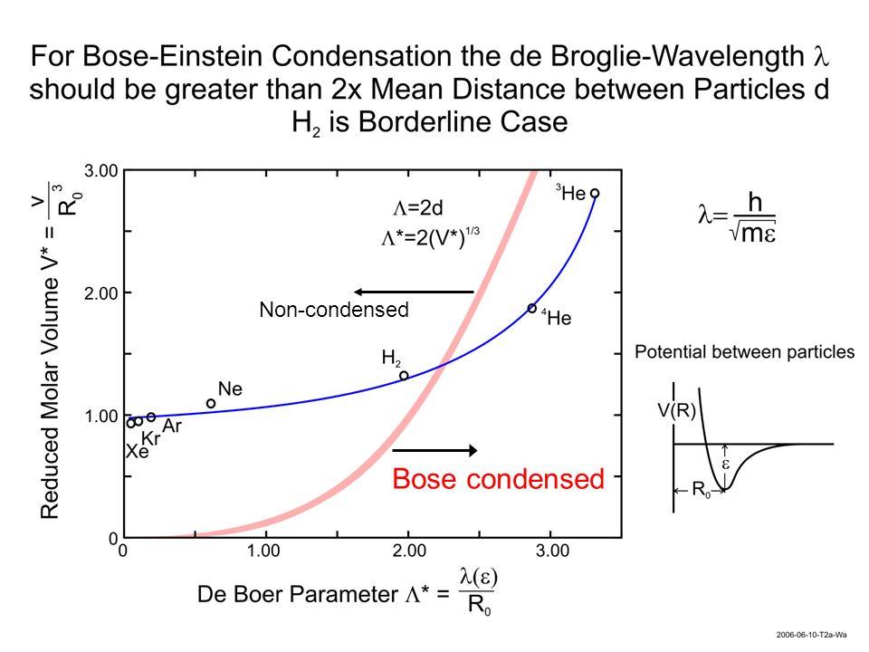 Bose condensed Non-condensed