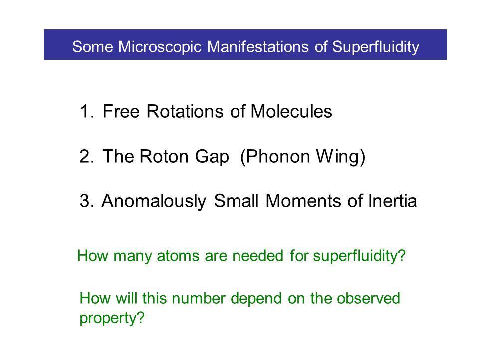 Laser Depletion Spectroscopy
