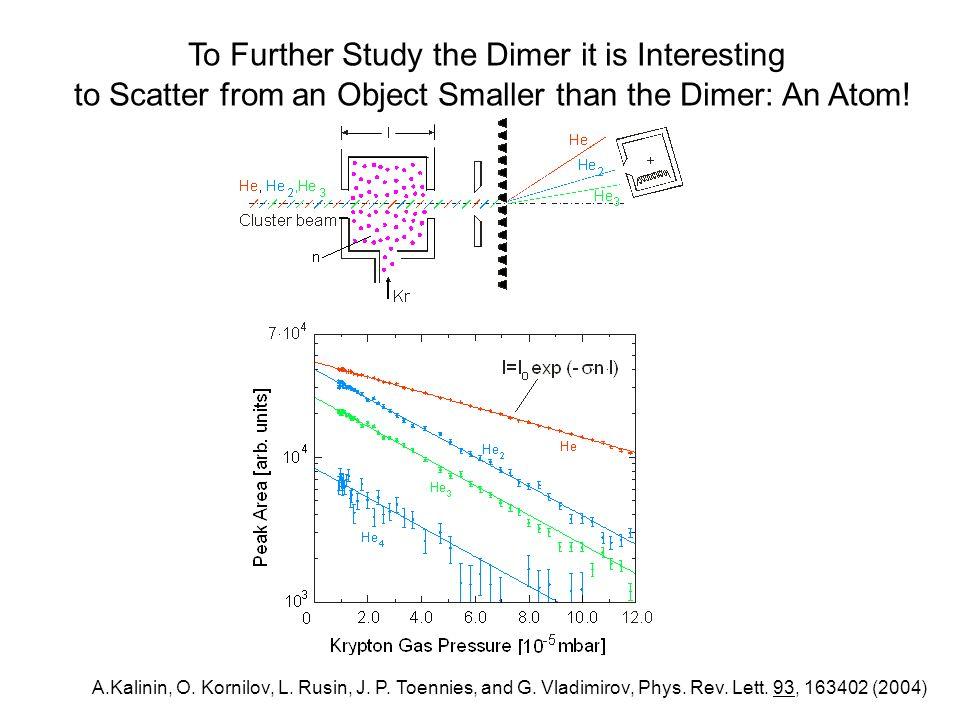A.Kalinin, O. Kornilov, L. Rusin, J. P. Toennies, and G. Vladimirov, Phys. Rev. Lett. 93, 163402 (2004) To Further Study the Dimer it is Interesting t