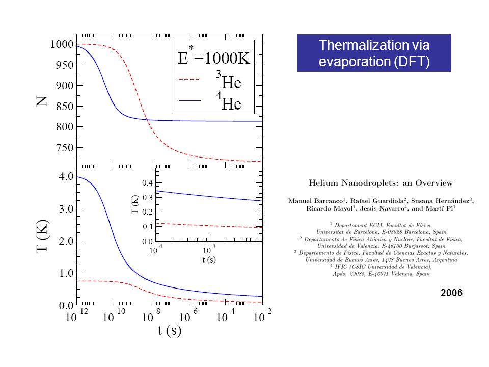 2006 Thermalization via evaporation (DFT)