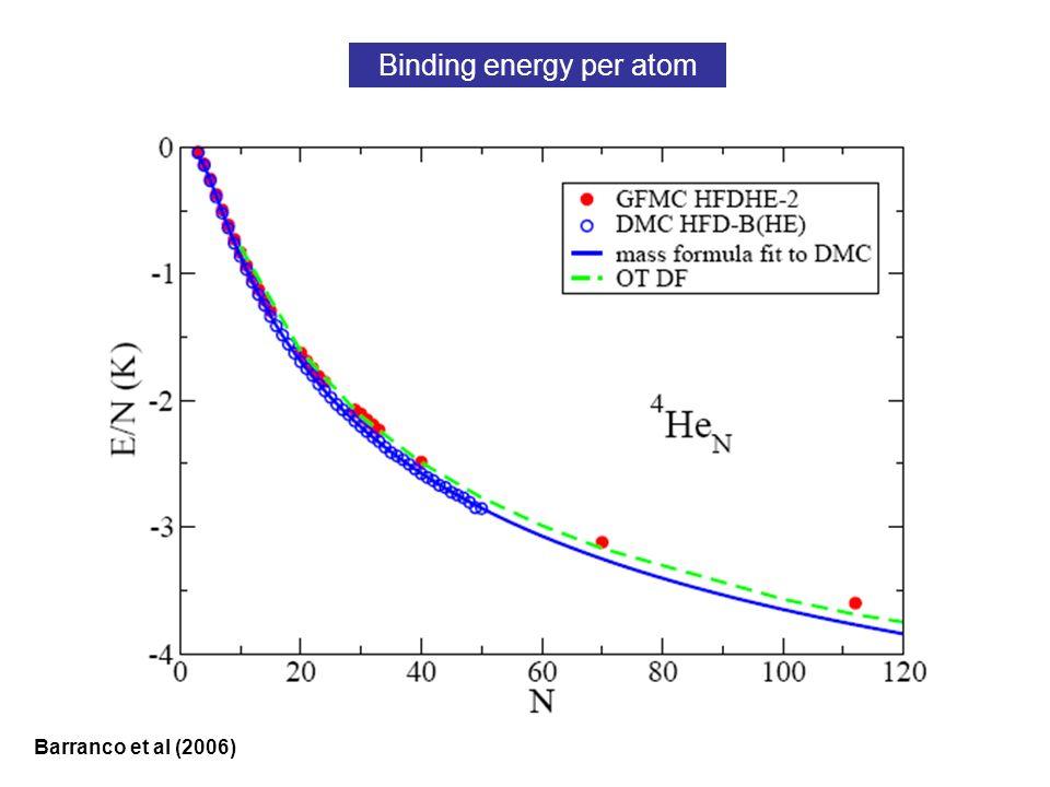 Binding energy per atom Barranco et al (2006)