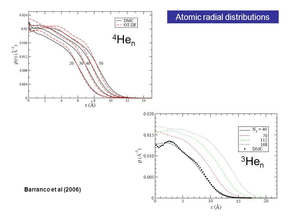 Atomic radial distributions 3 He n 4 He n Barranco et al (2006)